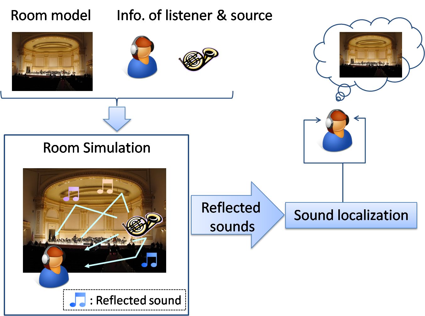 sound-field_reproduction_e.png